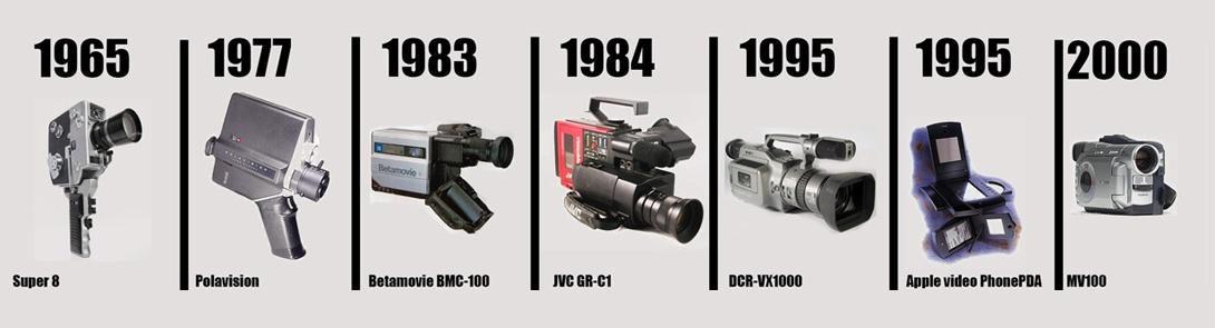 Camera Evolution Sec