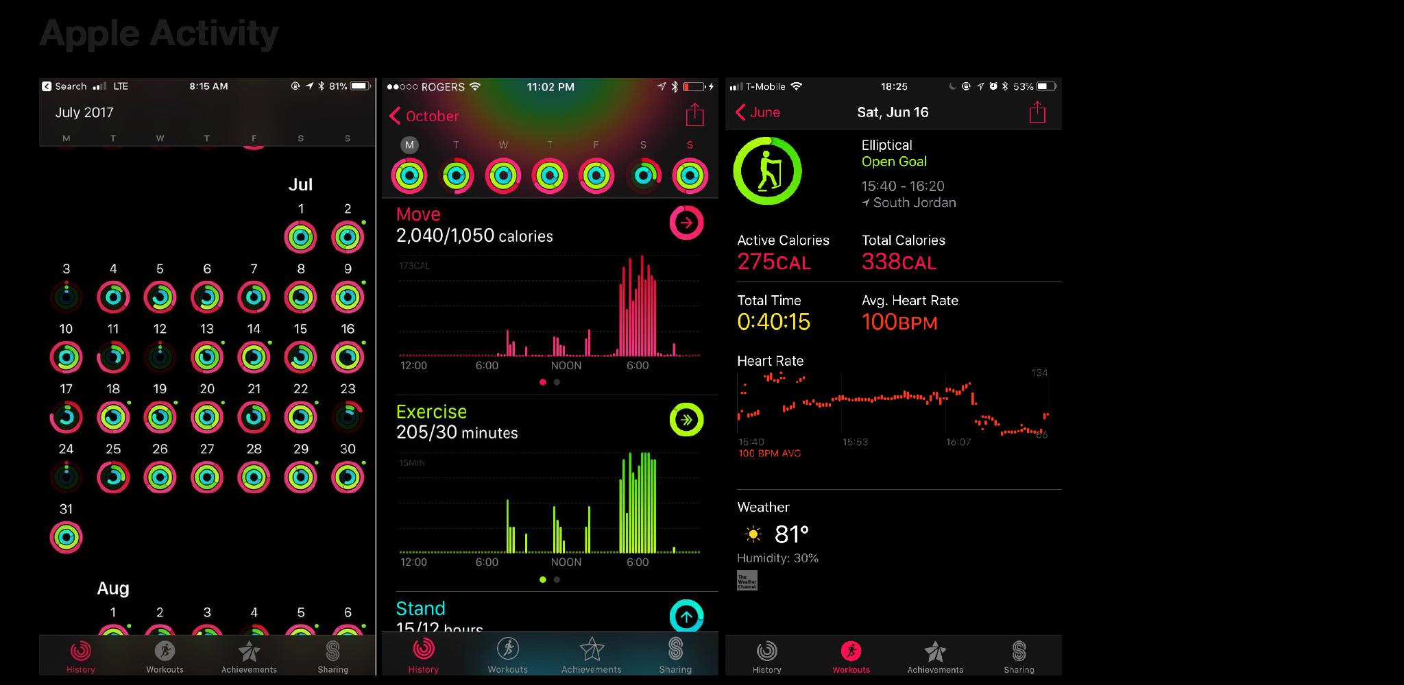 Apple Activity data visualization screens.