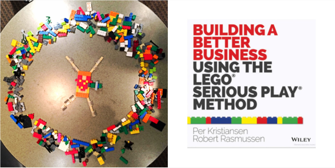 4 Key Design Thinking Skills You Can Practice with LEGOs