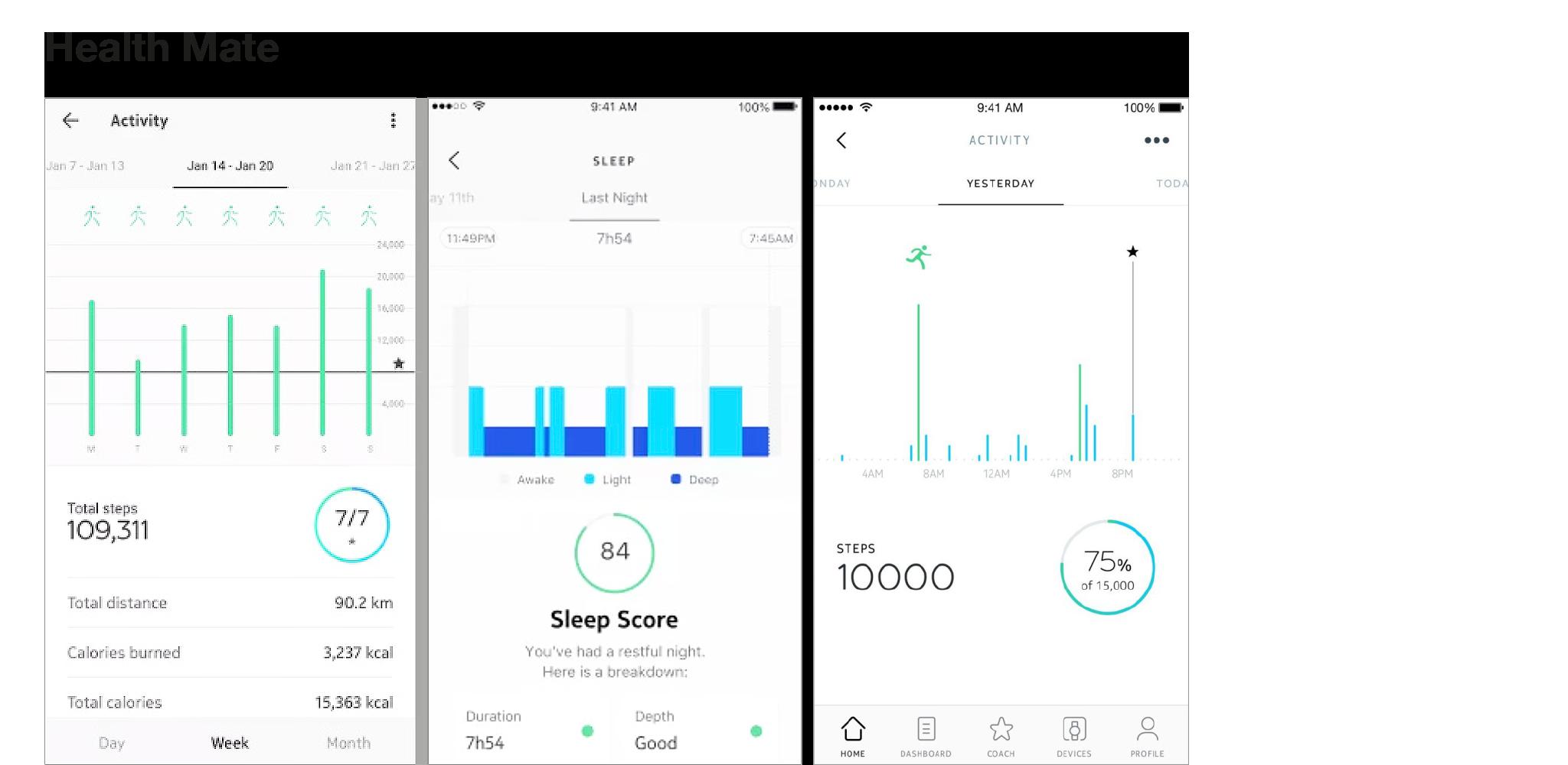 Health Mate data visualization screens.